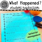 What Happened? | Behavior Response Worksheet | Behavior Ma