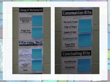 What Happens At Mass? A Classroom Display for the Catholic Classroom