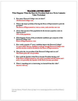 What Happens When the Race for President Ends in a Tie Video Worksheet