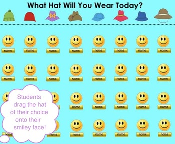 """""""What Hat Will You Wear?"""" SMART Board Attendance Activity"""