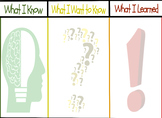 What I Know, Want to Know, and Learned Graphic Organizer