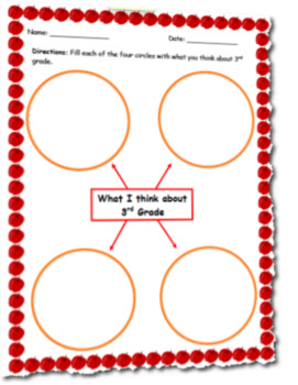 What I Think About 3rd Grade Graphic Organizer