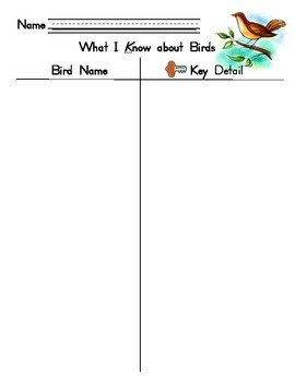 What I know about birds KWL