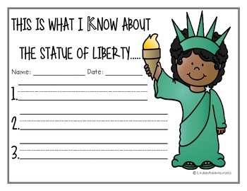 What I know about the Statue of Liberty