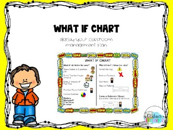 What If Chart