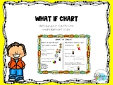 Classroom Management Plan- What If Chart
