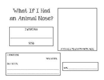 What If I Had an Animal Nose