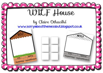 What I'm Looking For (WILF) Frame