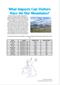 What Impacts Do We Have On Our Mountains?