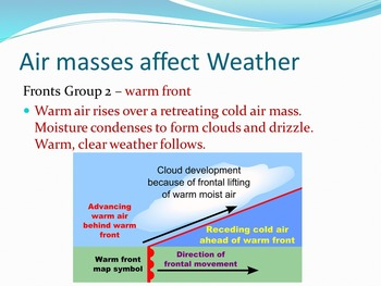 What Influences Weather (Powerpoint, Handout & Group Activity x 2)