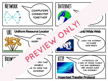 What Is? - Digital Technologies PDF