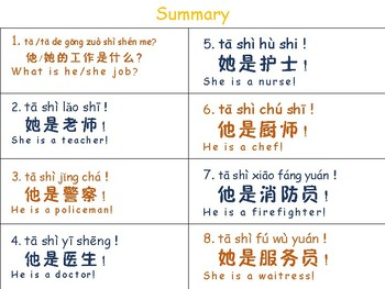 What Is His Job Level one Mini book in Chinese