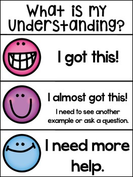 What Is My Understanding? -Self Assessment