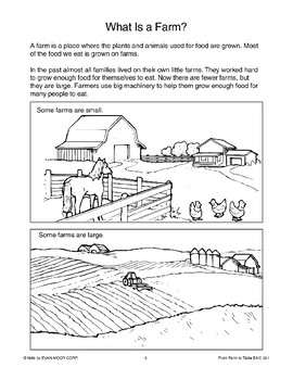 What Is a Farm?