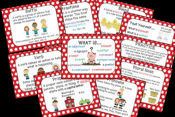 What Is..?  A book or posters that explains nouns, adjectives, pronouns &  more!