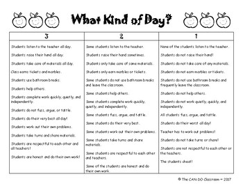 What Kind of Day? Rubric