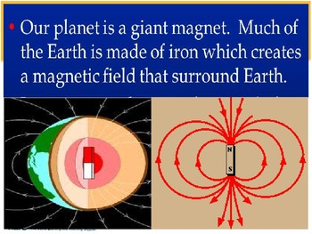 What Kind of Force is Exerted by Magnets