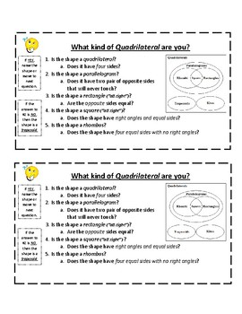 What Kind of Quadrilateral are you?