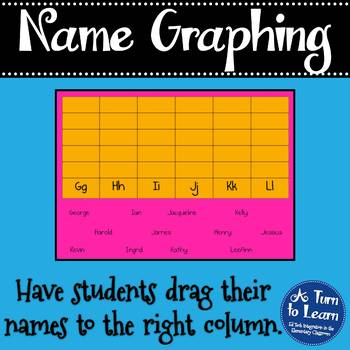 What Letters Do Our Names Start With? A Smartboard Name Activity