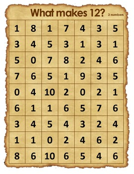 What Makes (10, 12, 15, 20)?
