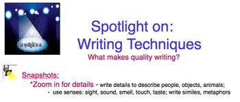 """""""What Makes Good Writing"""" - Writing Techniques- poster or handout"""