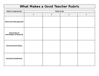 What Makes a Good Teacher Rubric