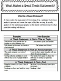 What Makes a Great Thesis Statement?