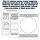 Prioritizing & Goal Setting: Brief Solution Focused Classr