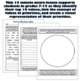 Priorities: A Brief Solution Focused Classroom Lesson