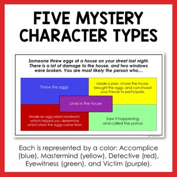 What Mystery Genre Character Are You?