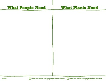 What People and Plants Need to Survive Worksheet