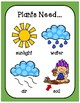 What Plants need and plant parts posters