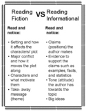 What Readers Notice Reference