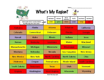US Regions - States Classification Color Activity What's My Region