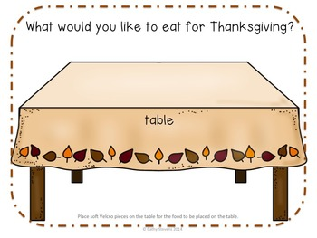 What Shall We Eat For Thanksgiving? Song and Activity and Pocket Chart Word Wall