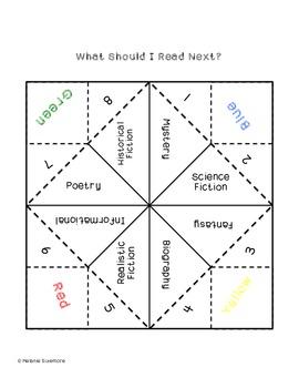 What Should I Read Next?  Genre Cootie Catcher