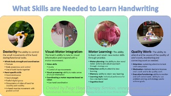 What Skills are Needed to Learn Handwriting
