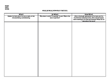 """""""What, So What, Now What"""" Protocol Graphic Organizer for Informational Text"""