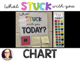What Stuck With You Today Chart {EDITABLE}