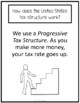 What Tax Rate Will I Pay as a TpT Seller?