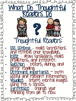 What Thoughtful Readers Do...A Reading Comprehension Study