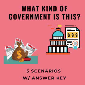 What Type of Government is This? 5 scenarios based on real-life governments