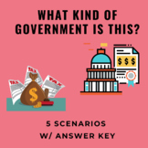 What Type of Government is This? 5 scenarios based on real