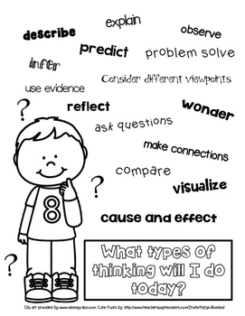 What Types of Thinking will I do Today? ANCHOR CHART