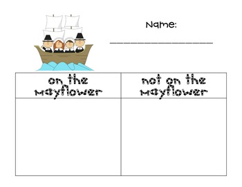 """What Was On the Mayflower?"" Sort"