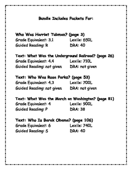 What Was? Who Was? Who Is? Black History Bundle of 5 Compr