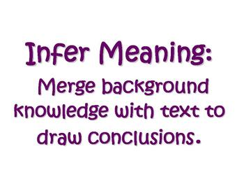 What We Will Learn about Inferring Meaning-Reading Strategies