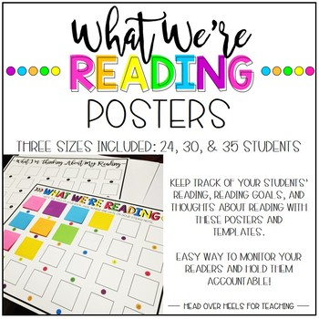 What We're Reading Posters {Monitor Students' Reading}