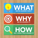 What Why How Printables: Set Up Successful Lessons With Cl