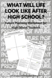 What Will Life Look Like After High School? Worksheet